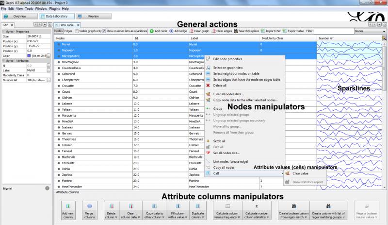 Gephi screenshot