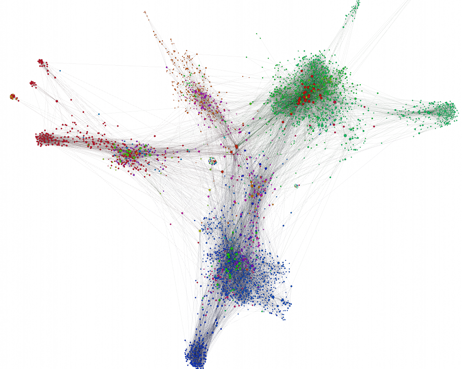 Image result for gephi visualizations